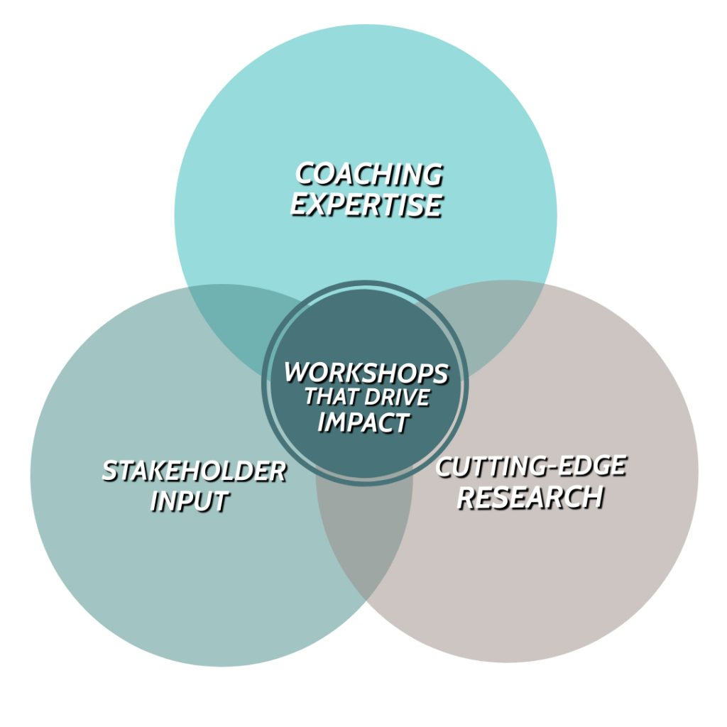 Workshop Approach
